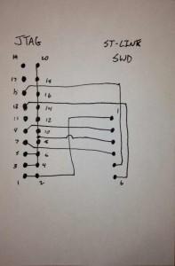 JTAG-SWD schematic